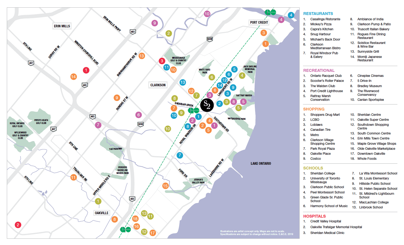 s2 map